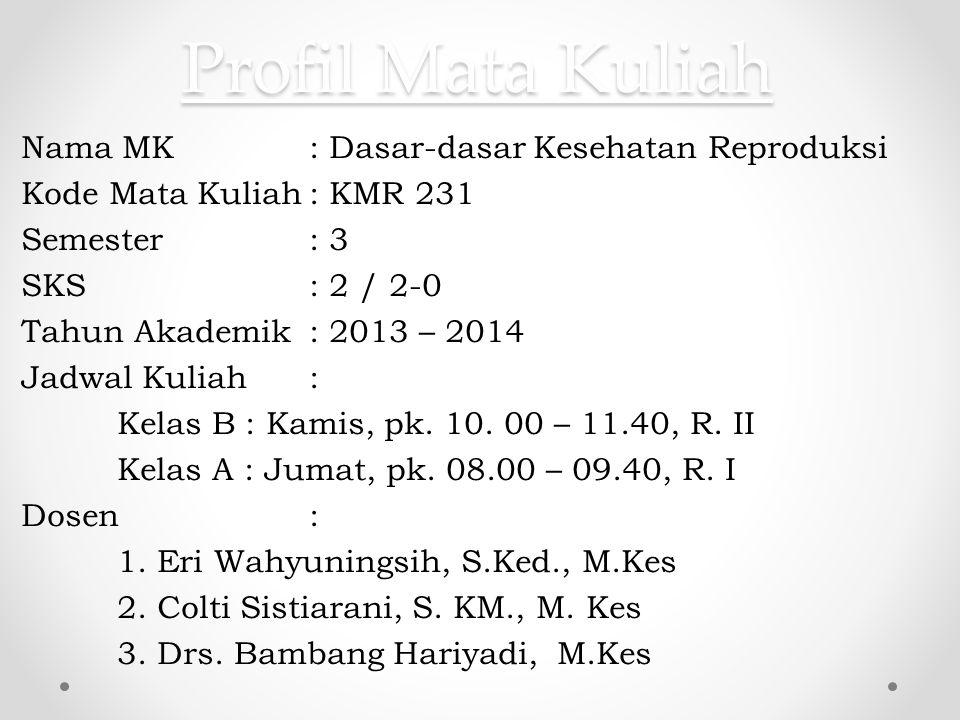 Profil Mata Kuliah Nama MK : Dasar-dasar Kesehatan Reproduksi