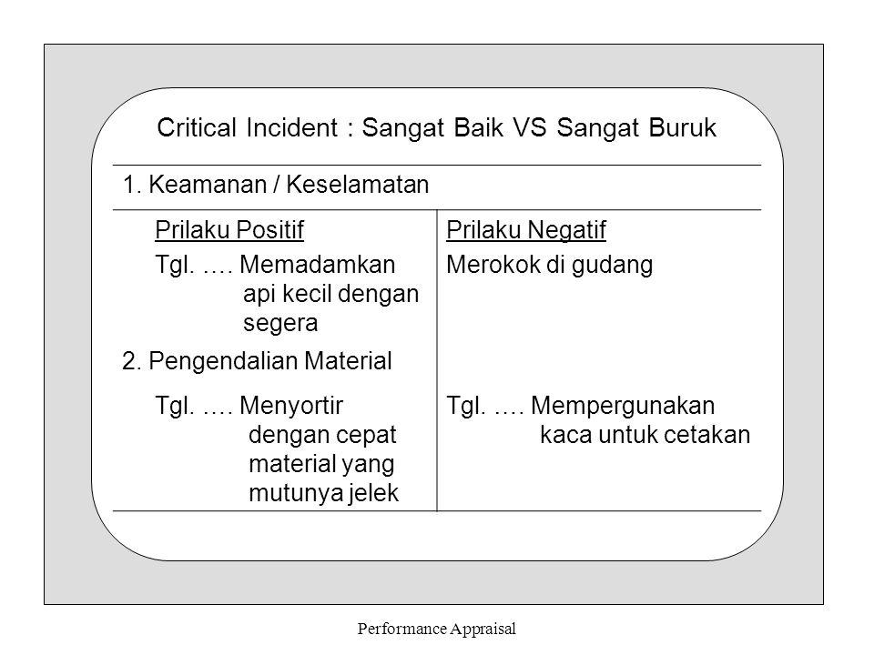 Critical Incident : Sangat Baik VS Sangat Buruk