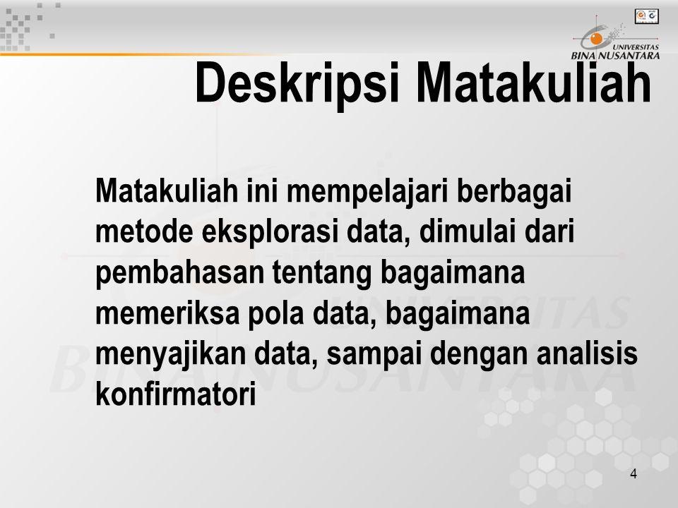 Deskripsi Matakuliah