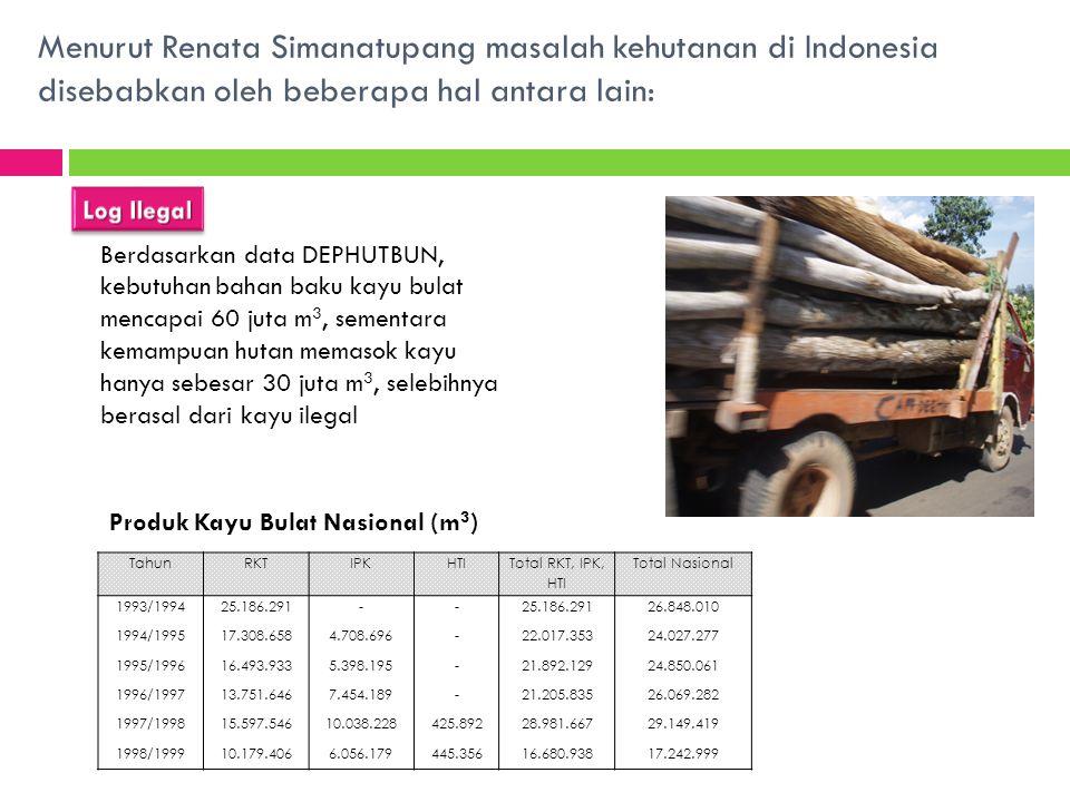 Menurut Renata Simanatupang masalah kehutanan di Indonesia disebabkan oleh beberapa hal antara lain: