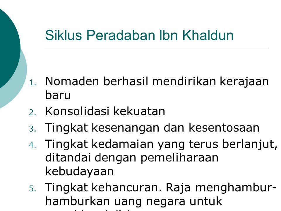 Siklus Peradaban Ibn Khaldun