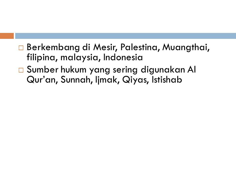 Berkembang di Mesir, Palestina, Muangthai, filipina, malaysia, Indonesia