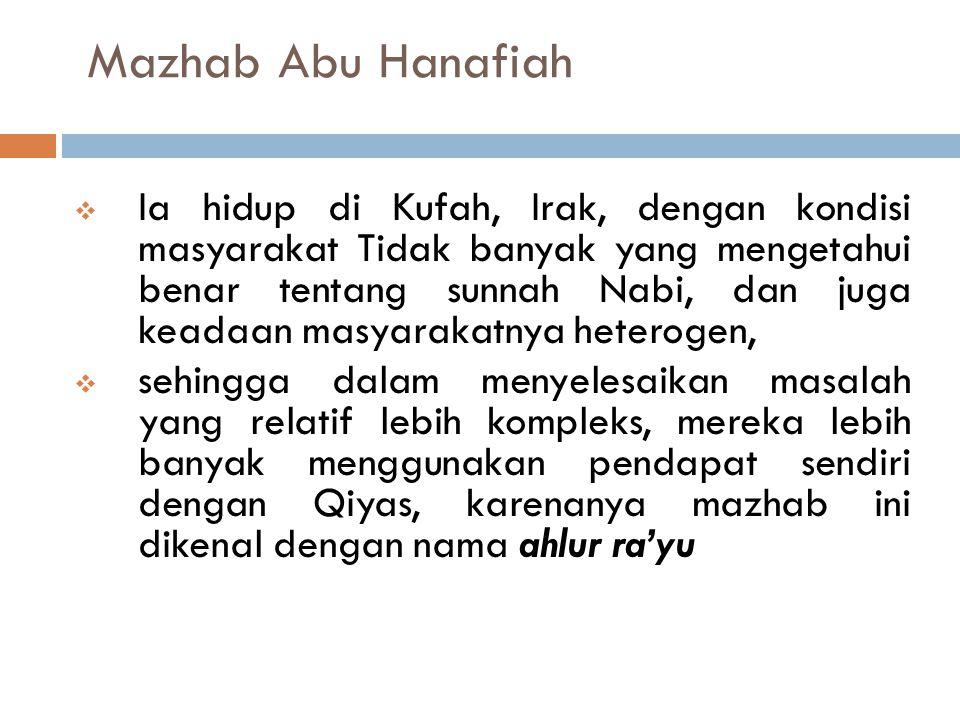 Mazhab Abu Hanafiah