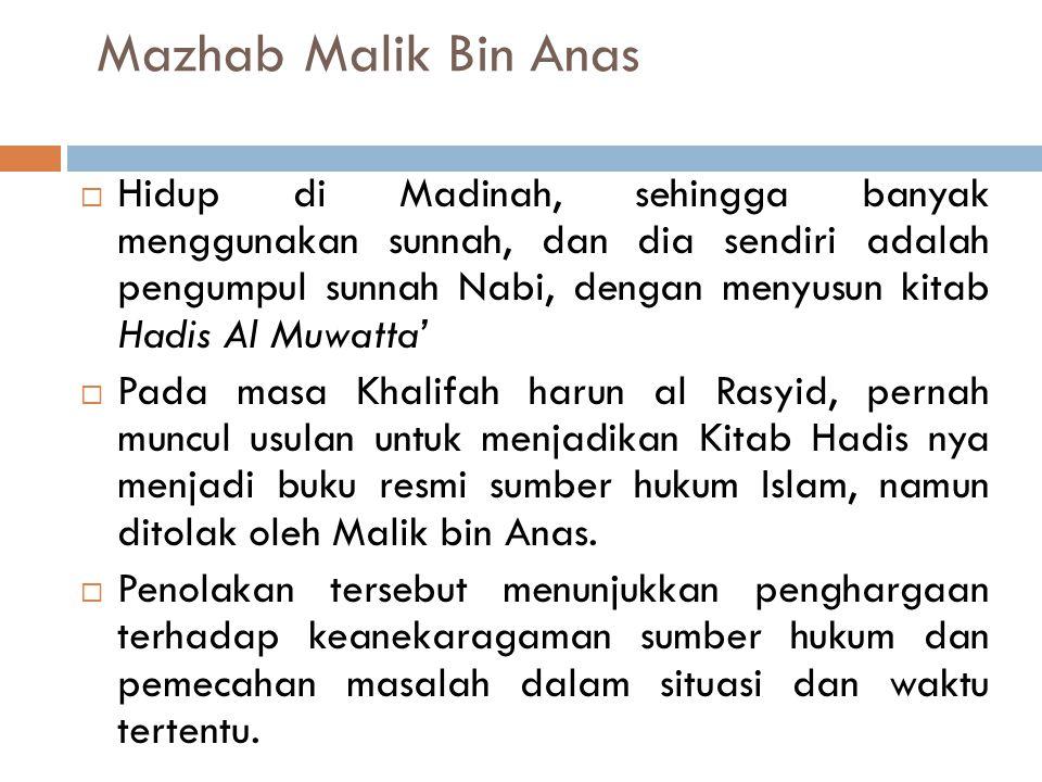 Mazhab Malik Bin Anas