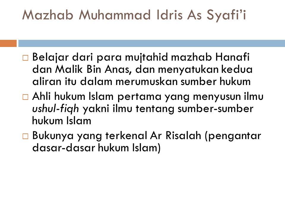 Mazhab Muhammad Idris As Syafi'i