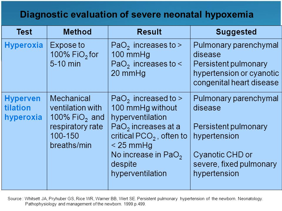 Diagnostic evaluation of severe neonatal hypoxemia