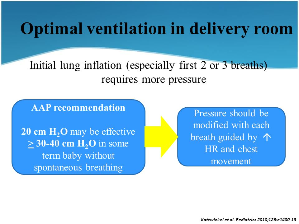 Optimal ventilation in delivery room