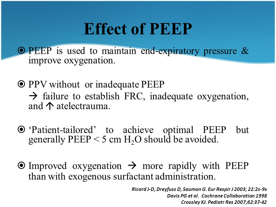 Effect of PEEP PEEP is used to maintain end-expiratory pressure & improve oxygenation. PPV without or inadequate PEEP.
