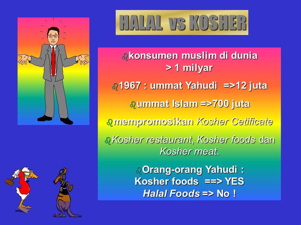 HALAL vs KOSHER konsumen muslim di dunia > 1 milyar