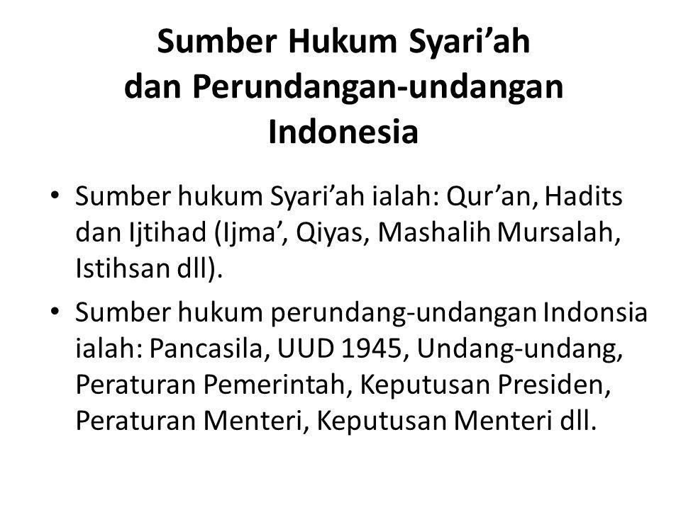 Sumber Hukum Syari'ah dan Perundangan-undangan Indonesia