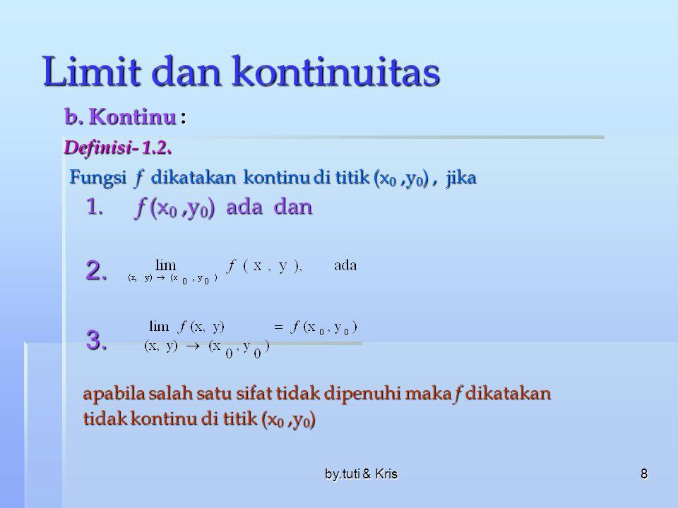 Limit dan kontinuitas 2. 3. b. Kontinu :