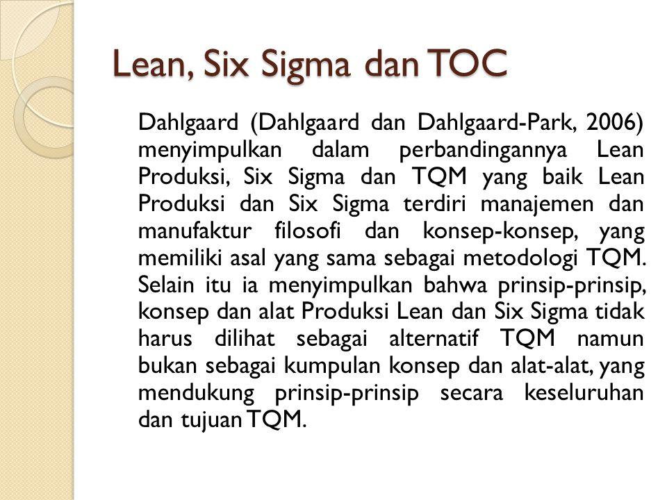 Lean, Six Sigma dan TOC