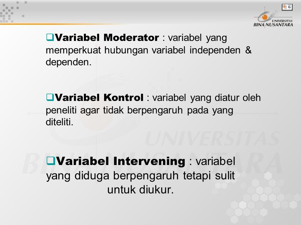 Variabel Moderator : variabel yang memperkuat hubungan variabel independen & dependen.