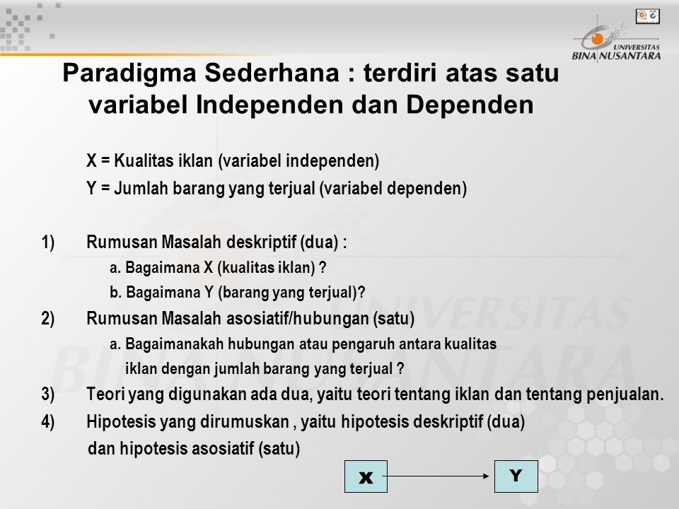 Paradigma Sederhana : terdiri atas satu variabel Independen dan Dependen