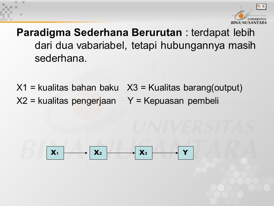 Paradigma Sederhana Berurutan : terdapat lebih dari dua vabariabel, tetapi hubungannya masih sederhana.