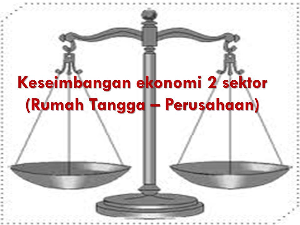 Keseimbangan ekonomi 2 sektor (Rumah Tangga – Perusahaan)