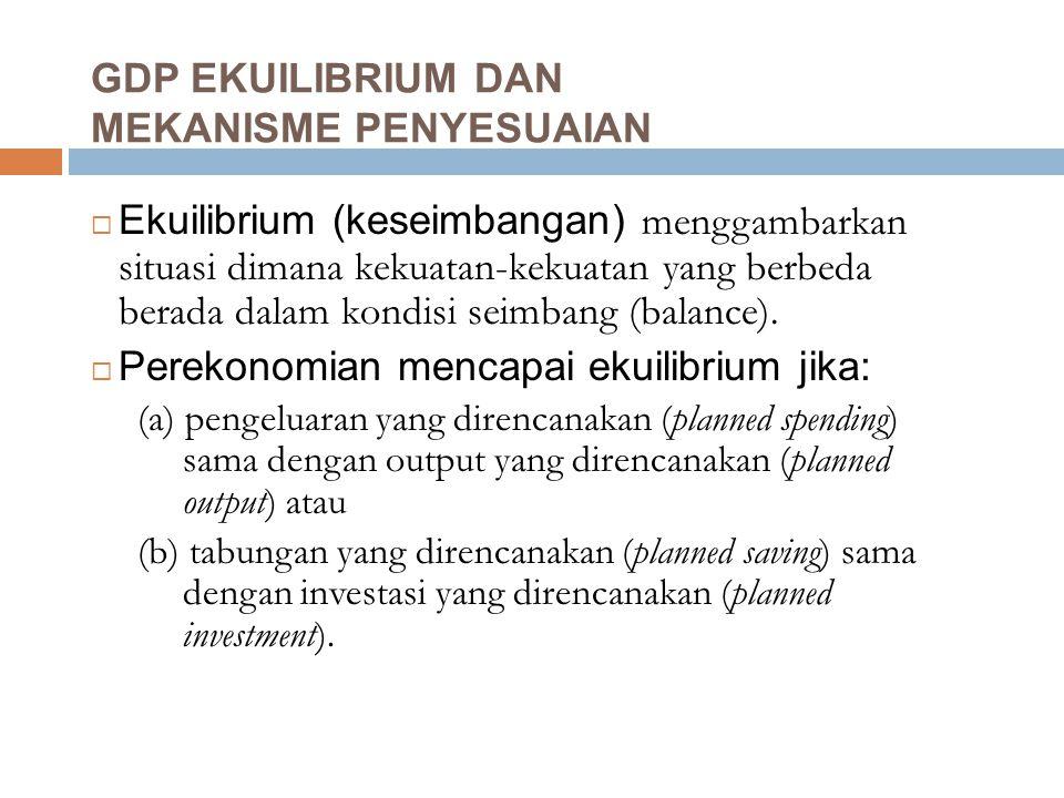 GDP EKUILIBRIUM DAN MEKANISME PENYESUAIAN
