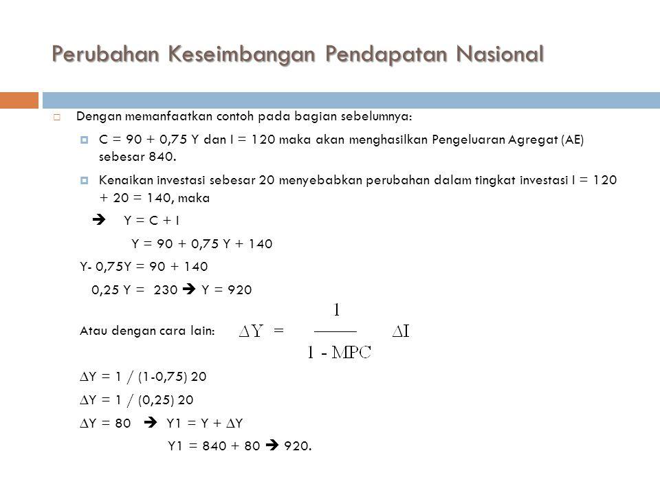 Perubahan Keseimbangan Pendapatan Nasional