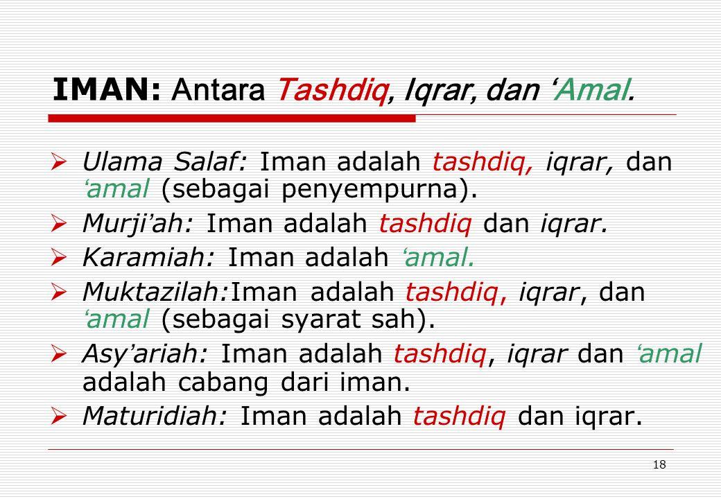 IMAN: Antara Tashdiq, Iqrar, dan 'Amal.