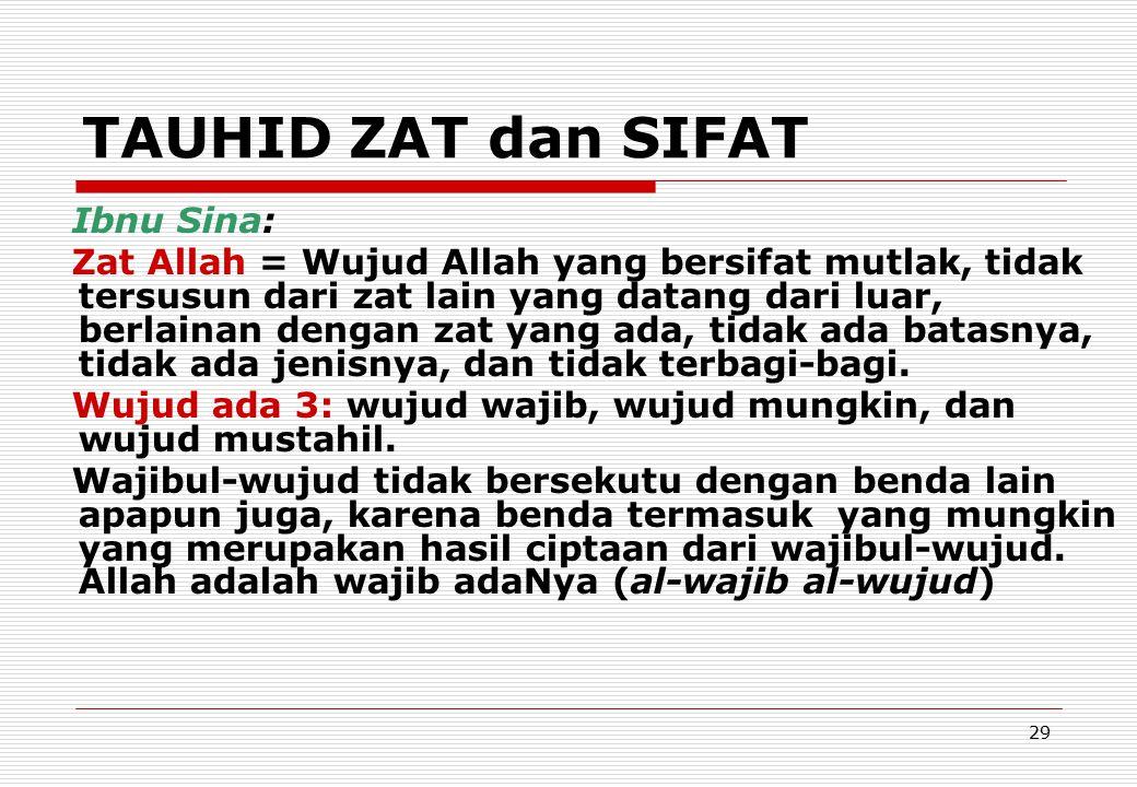 TAUHID ZAT dan SIFAT Ibnu Sina: