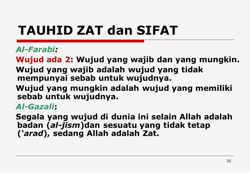 TAUHID ZAT dan SIFAT Al-Farabi: