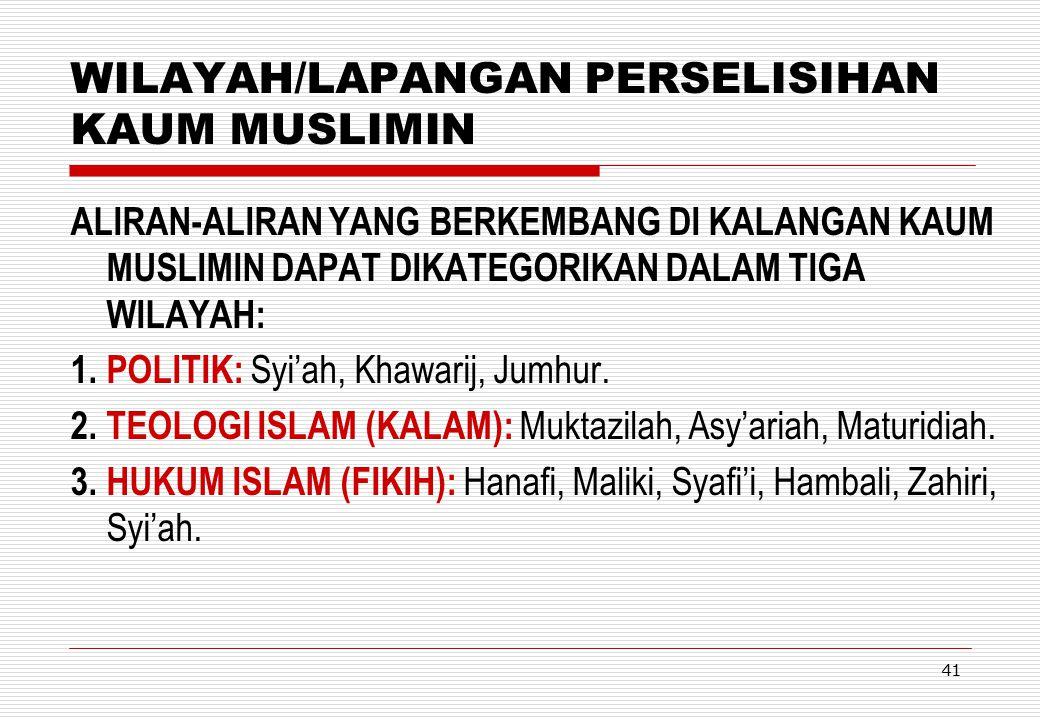 WILAYAH/LAPANGAN PERSELISIHAN KAUM MUSLIMIN
