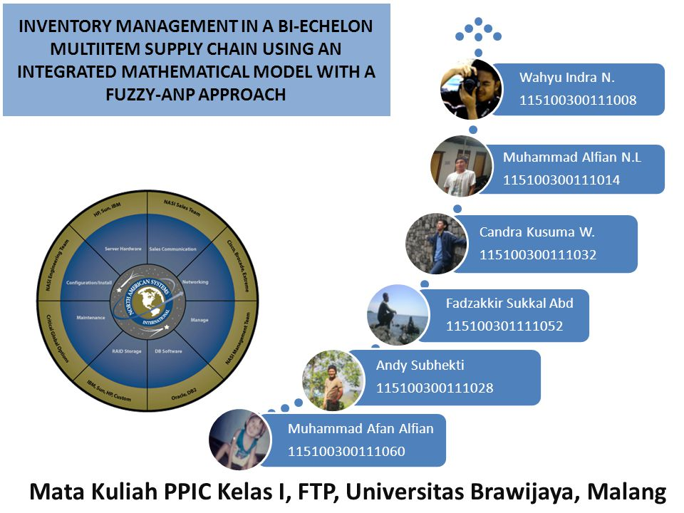 Mata Kuliah PPIC Kelas I, FTP, Universitas Brawijaya, Malang