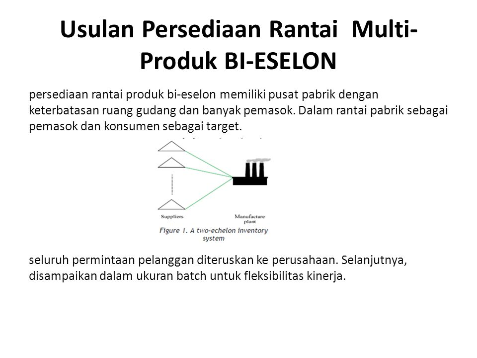 Usulan Persediaan Rantai Multi-Produk BI-ESELON