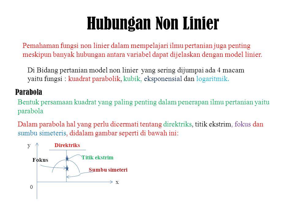 Hubungan Non Linier