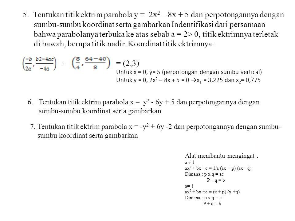 5. Tentukan titik ektrim parabola y = 2x2 – 8x + 5 dan perpotongannya dengan sumbu-sumbu koordinat serta gambarkan Indentifikasi dari persamaan bahwa parabolanya terbuka ke atas sebab a = 2> 0, titik ektrimnya terletak di bawah, berupa titik nadir. Koordinat titik ektrimnya :