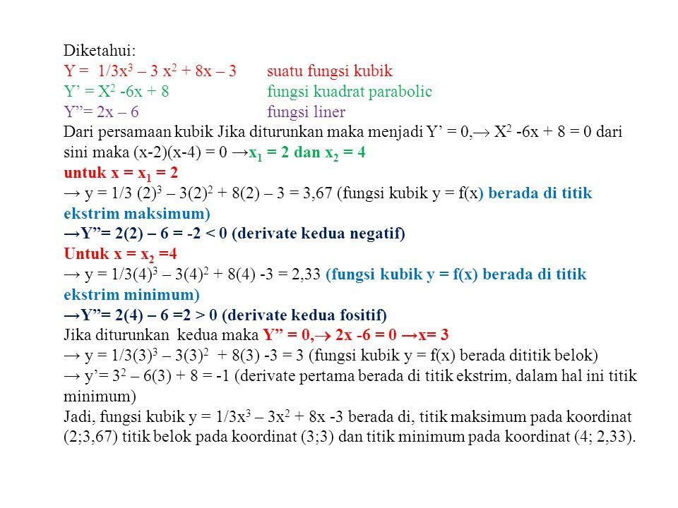 Diketahui: Y = 1/3x3 – 3 x2 + 8x – 3 suatu fungsi kubik. Y' = X2 -6x + 8 fungsi kuadrat parabolic.