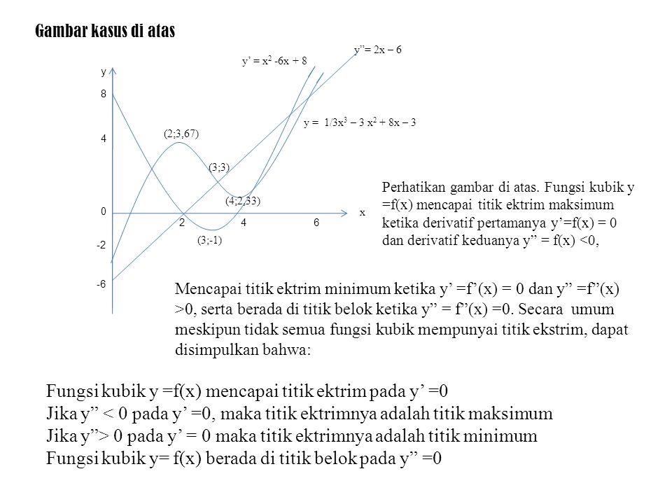 Fungsi kubik y =f(x) mencapai titik ektrim pada y' =0