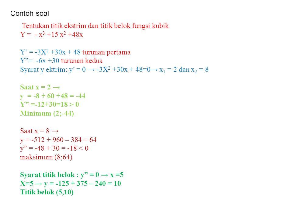 Contoh soal Tentukan titik ekstrim dan titik belok fungsi kubik. Y = - x3 +15 x2 +48x. Y' = -3X2 +30x + 48 turunan pertama.