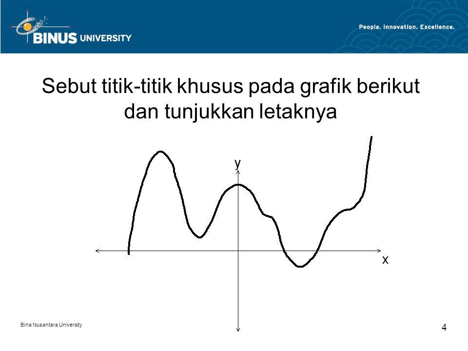 Sebut titik-titik khusus pada grafik berikut dan tunjukkan letaknya