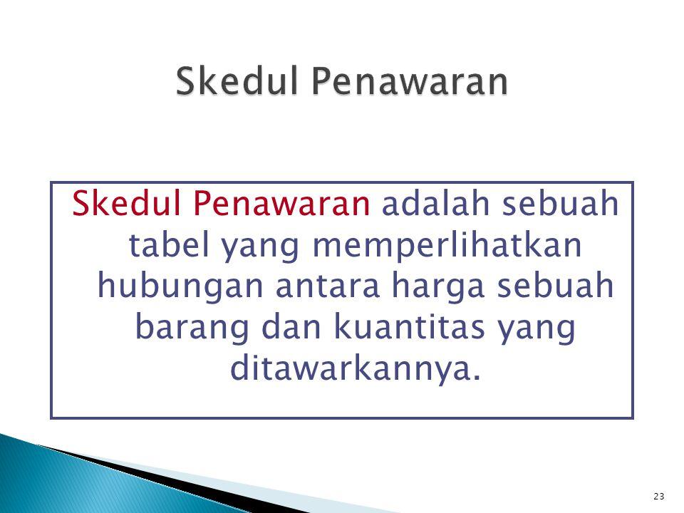 Skedul Penawaran Skedul Penawaran adalah sebuah tabel yang memperlihatkan hubungan antara harga sebuah barang dan kuantitas yang ditawarkannya.