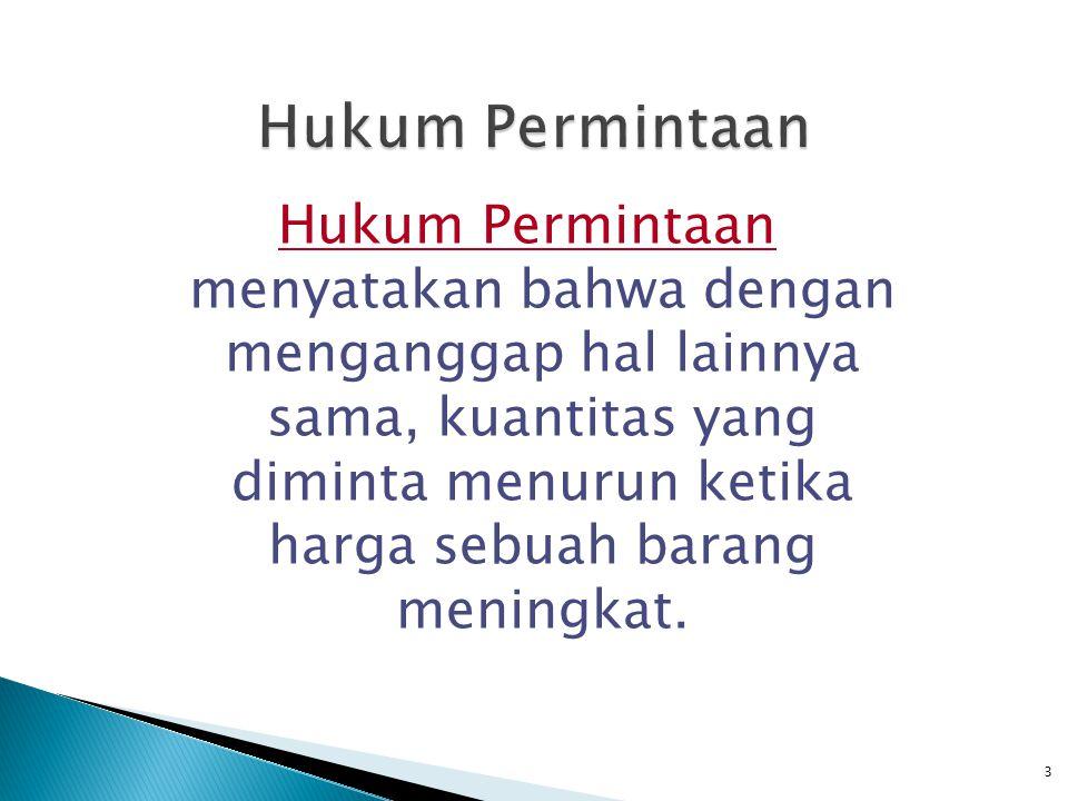 Hukum Permintaan