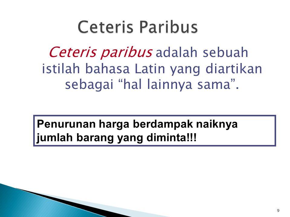 Ceteris Paribus Ceteris paribus adalah sebuah istilah bahasa Latin yang diartikan sebagai hal lainnya sama .