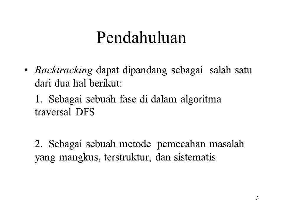 Pendahuluan Backtracking dapat dipandang sebagai salah satu dari dua hal berikut: 1. Sebagai sebuah fase di dalam algoritma traversal DFS.