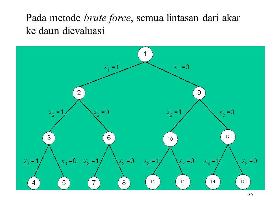 Pada metode brute force, semua lintasan dari akar