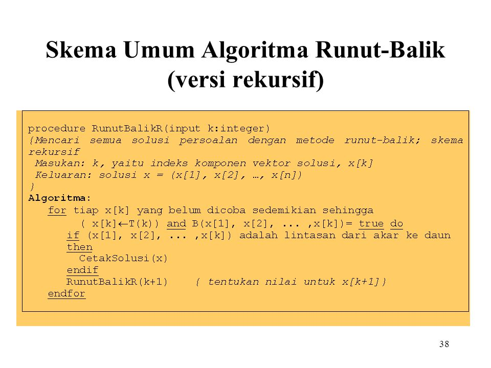Skema Umum Algoritma Runut-Balik (versi rekursif)