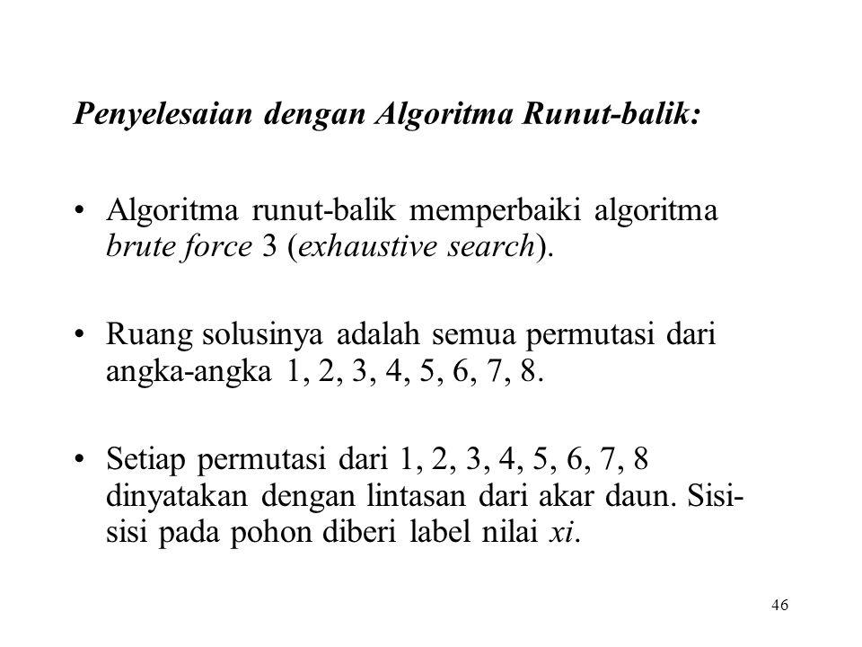 Penyelesaian dengan Algoritma Runut-balik: