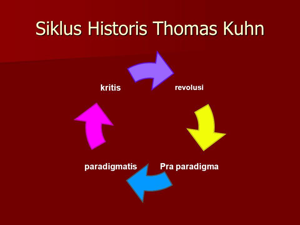 Siklus Historis Thomas Kuhn
