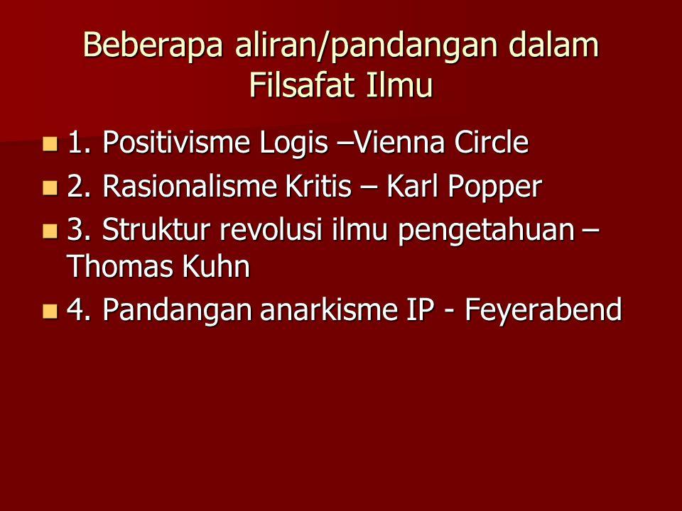 Beberapa aliran/pandangan dalam Filsafat Ilmu