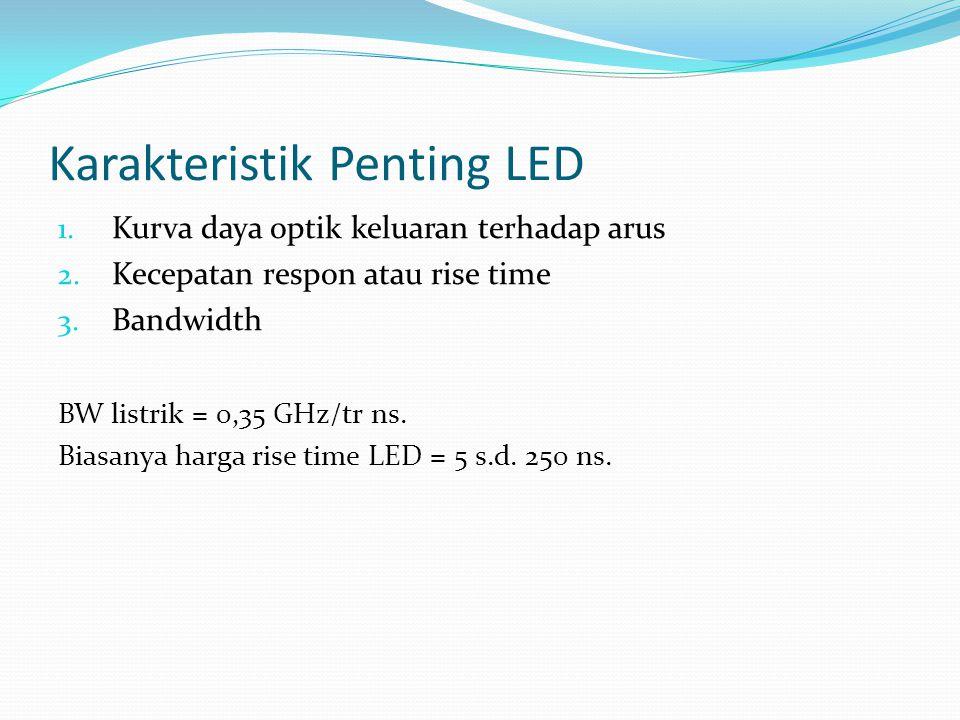 Karakteristik Penting LED