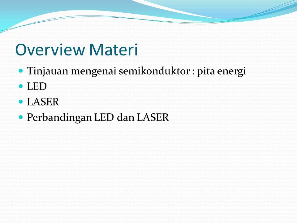 Overview Materi Tinjauan mengenai semikonduktor : pita energi LED