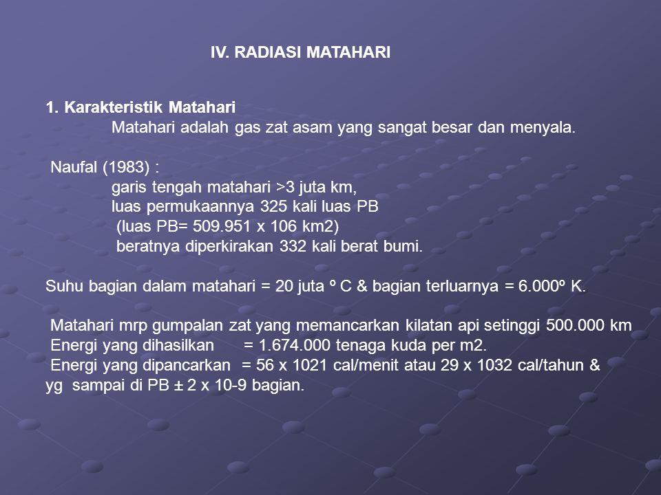 IV. RADIASI MATAHARI 1. Karakteristik Matahari. Matahari adalah gas zat asam yang sangat besar dan menyala.