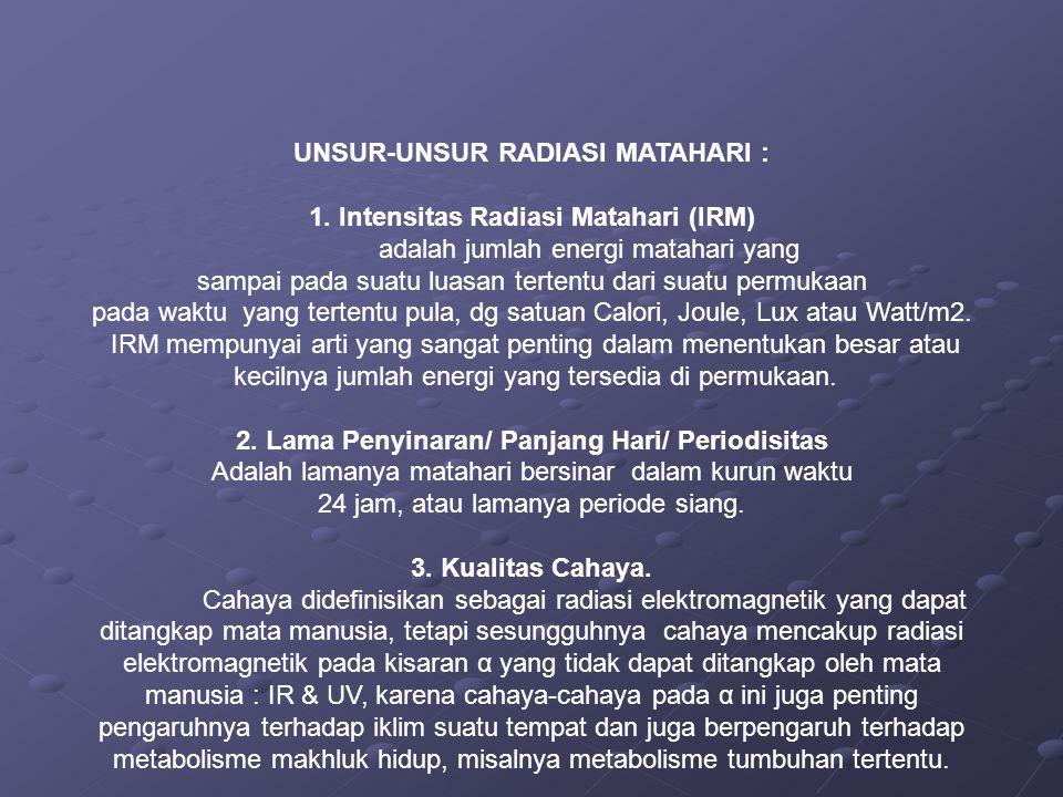 UNSUR-UNSUR RADIASI MATAHARI :