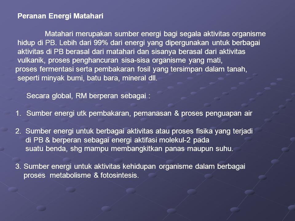 Peranan Energi Matahari