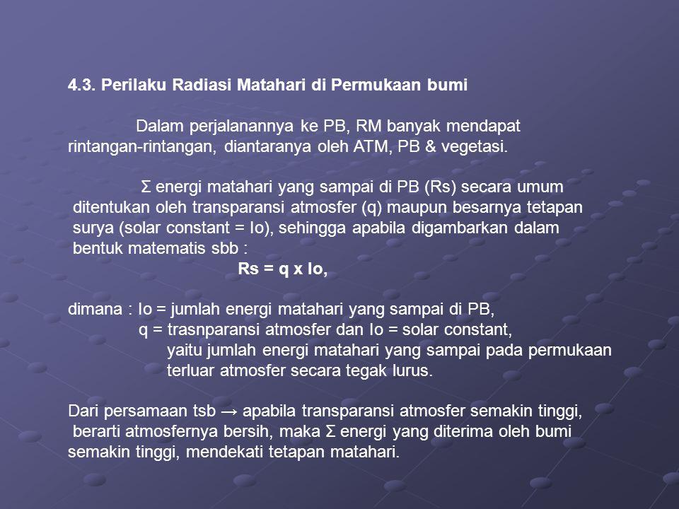 4.3. Perilaku Radiasi Matahari di Permukaan bumi
