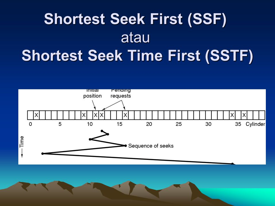 Shortest Seek First (SSF) atau Shortest Seek Time First (SSTF)